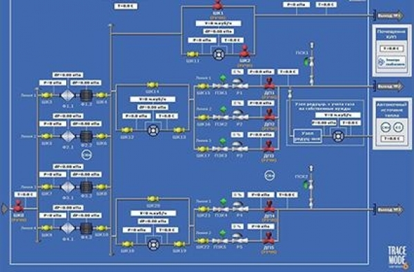 Control system based on SCADA Trace Mode 6